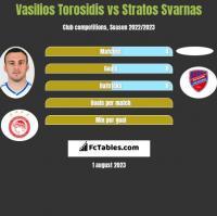 Vasilios Torosidis vs Stratos Svarnas h2h player stats