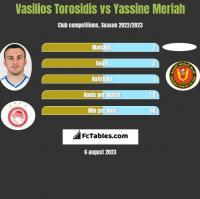Wasilis Torosidis vs Yassine Meriah h2h player stats