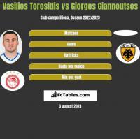 Vasilios Torosidis vs Giorgos Giannoutsos h2h player stats