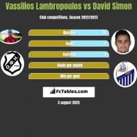Vassilios Lambropoulos vs David Simon h2h player stats