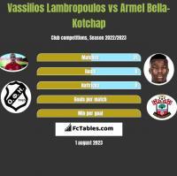 Vassilios Lambropoulos vs Armel Bella-Kotchap h2h player stats