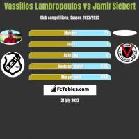 Vassilios Lambropoulos vs Jamil Siebert h2h player stats