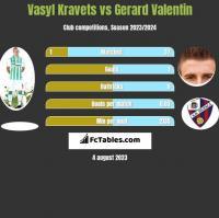 Vasyl Kravets vs Gerard Valentin h2h player stats