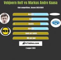 Vebjoern Hoff vs Markus Andre Kaasa h2h player stats