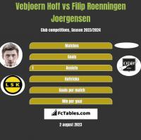 Vebjoern Hoff vs Filip Roenningen Joergensen h2h player stats