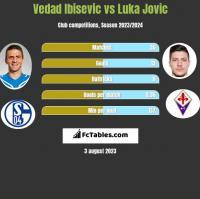 Vedad Ibisevic vs Luka Jovic h2h player stats