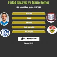 Vedad Ibisevic vs Mario Gomez h2h player stats