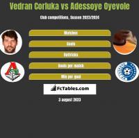 Vedran Corluka vs Adessoye Oyevole h2h player stats