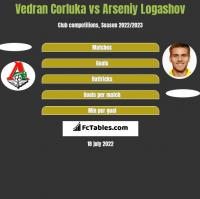 Vedran Corluka vs Arseniy Logashov h2h player stats