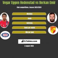 Vegar Eggen Hedenstad vs Berkan Emir h2h player stats