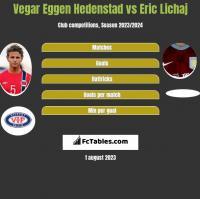 Vegar Eggen Hedenstad vs Eric Lichaj h2h player stats