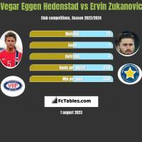 Vegar Eggen Hedenstad vs Ervin Zukanovic h2h player stats