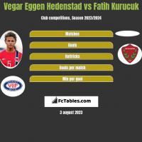 Vegar Eggen Hedenstad vs Fatih Kurucuk h2h player stats