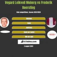 Vegard Leikvoll Moberg vs Frederik Boersting h2h player stats