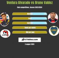 Ventura Alvarado vs Bruno Valdez h2h player stats