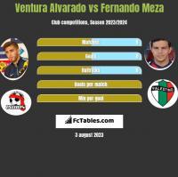 Ventura Alvarado vs Fernando Meza h2h player stats