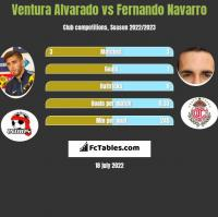 Ventura Alvarado vs Fernando Navarro h2h player stats
