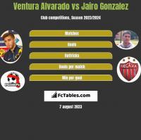 Ventura Alvarado vs Jairo Gonzalez h2h player stats