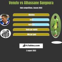 Venuto vs Alhassane Bangoura h2h player stats