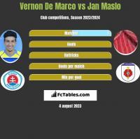 Vernon De Marco vs Jan Maslo h2h player stats