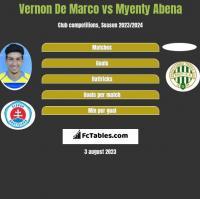 Vernon De Marco vs Myenty Abena h2h player stats