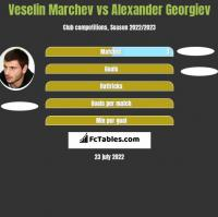 Veselin Marchev vs Alexander Georgiev h2h player stats