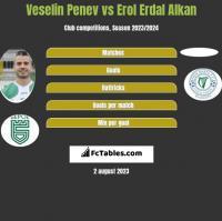 Veselin Penev vs Erol Erdal Alkan h2h player stats