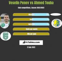 Veselin Penev vs Ahmed Touba h2h player stats