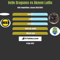 Vetle Dragsnes vs Akeem Latifu h2h player stats