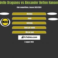 Vetle Dragsnes vs Alexander Betten Hansen h2h player stats