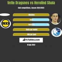 Vetle Dragsnes vs Herolind Shala h2h player stats