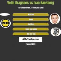 Vetle Dragsnes vs Ivan Naesberg h2h player stats