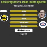 Vetle Dragsnes vs Johan Laedre Bjoerdal h2h player stats