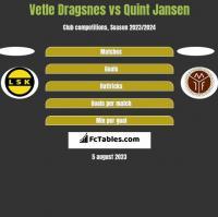 Vetle Dragsnes vs Quint Jansen h2h player stats