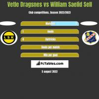 Vetle Dragsnes vs William Saelid Sell h2h player stats