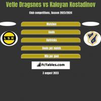 Vetle Dragsnes vs Kaloyan Kostadinov h2h player stats