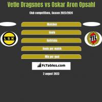 Vetle Dragsnes vs Oskar Aron Opsahl h2h player stats