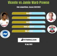 Vicente vs Jamie Ward-Prowse h2h player stats