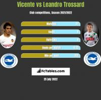 Vicente vs Leandro Trossard h2h player stats