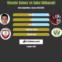Vicente Gomez vs Gaku Shibasaki h2h player stats