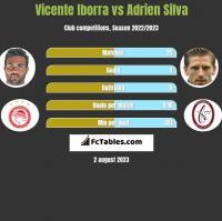 Vicente Iborra vs Adrien Silva h2h player stats