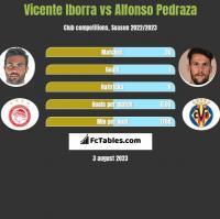 Vicente Iborra vs Alfonso Pedraza h2h player stats