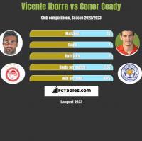 Vicente Iborra vs Conor Coady h2h player stats