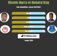 Vicente Iborra vs Demarai Gray h2h player stats