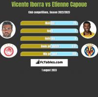 Vicente Iborra vs Etienne Capoue h2h player stats
