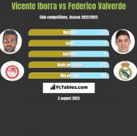 Vicente Iborra vs Federico Valverde h2h player stats