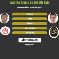 Vicente Iborra vs Gareth Bale h2h player stats