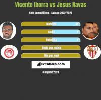 Vicente Iborra vs Jesus Navas h2h player stats