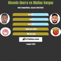 Vicente Iborra vs Matias Vargas h2h player stats