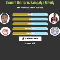 Vicente Iborra vs Nampalys Mendy h2h player stats
